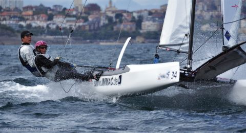 Paul KOHLHOFF - Carolina-WERNER (NACRA)